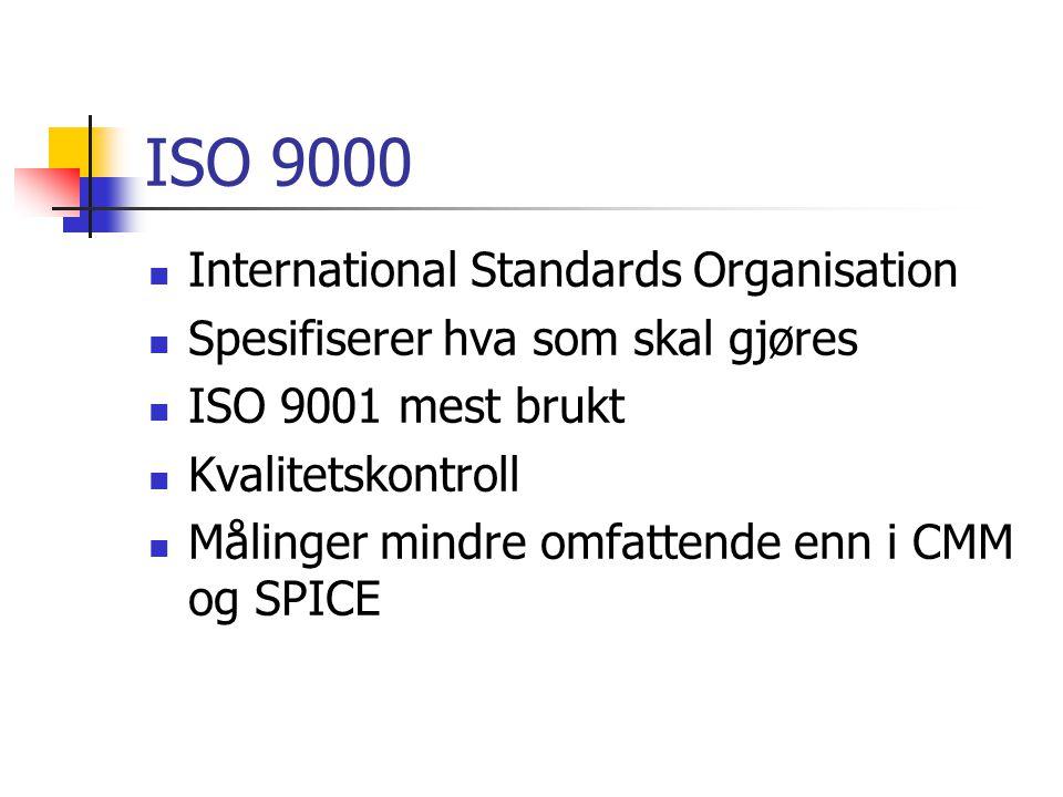 ISO 9000 International Standards Organisation Spesifiserer hva som skal gjøres ISO 9001 mest brukt Kvalitetskontroll Målinger mindre omfattende enn i
