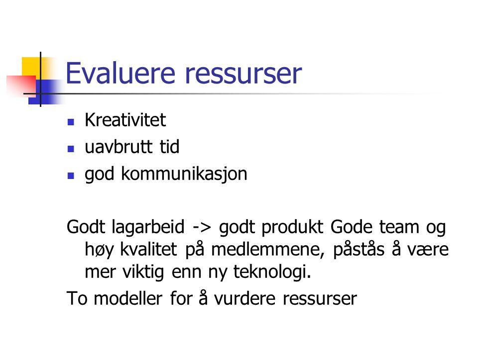 Evaluere ressurser Kreativitet uavbrutt tid god kommunikasjon Godt lagarbeid -> godt produkt Gode team og høy kvalitet på medlemmene, påstås å være me