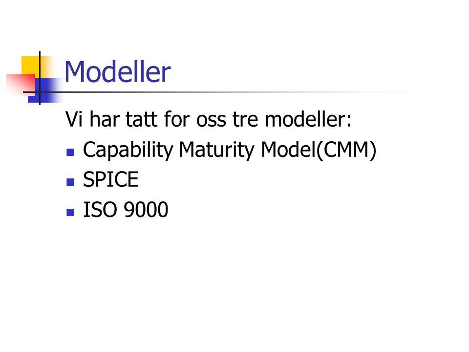 Modeller Vi har tatt for oss tre modeller: Capability Maturity Model(CMM) SPICE ISO 9000