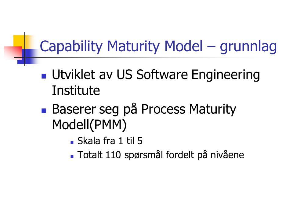 Capability Maturity Model – grunnlag Utviklet av US Software Engineering Institute Baserer seg på Process Maturity Modell(PMM) Skala fra 1 til 5 Total