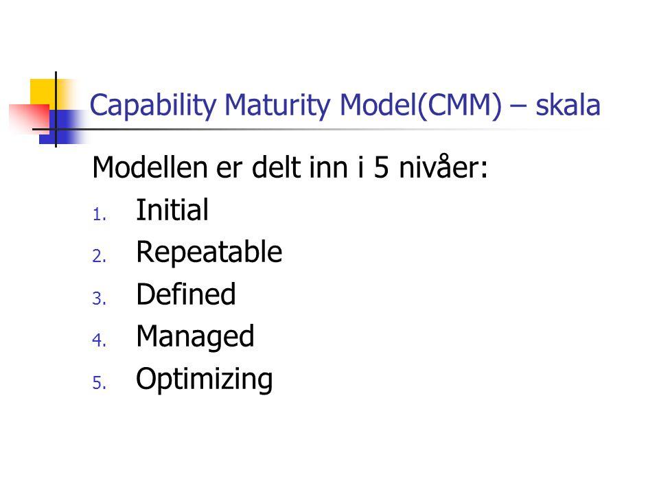 Capability Maturity Model(CMM) – skala Modellen er delt inn i 5 nivåer: 1. Initial 2. Repeatable 3. Defined 4. Managed 5. Optimizing