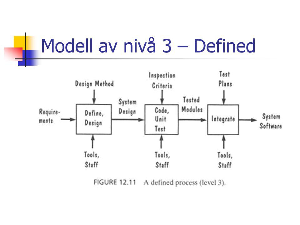 Modell av nivå 4 – Managed