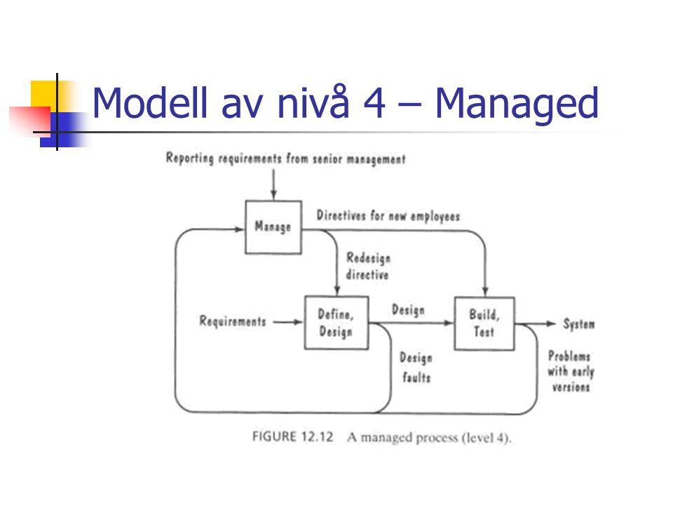 Modell av nivå 5 – Optimizing