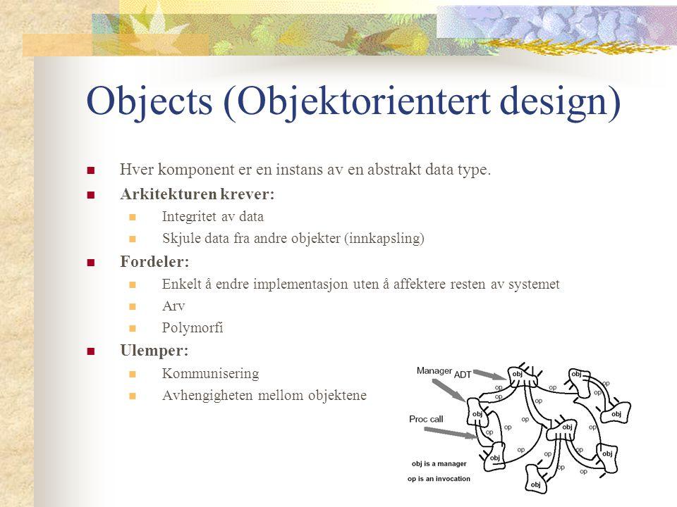 Objects (Objektorientert design) Hver komponent er en instans av en abstrakt data type.