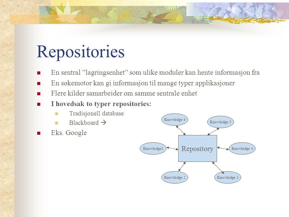 Repositories En sentral lagringsenhet som ulike moduler kan hente informasjon fra En søkemotor kan gi informasjon til mange typer applikasjoner Flere kilder samarbeider om samme sentrale enhet I hovedsak to typer repositories: Tradisjonell database Blackboard  Eks.