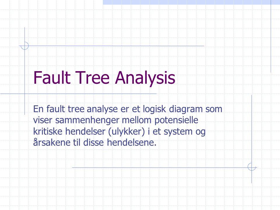 Fault Tree Analysis En fault tree analyse er et logisk diagram som viser sammenhenger mellom potensielle kritiske hendelser (ulykker) i et system og årsakene til disse hendelsene.