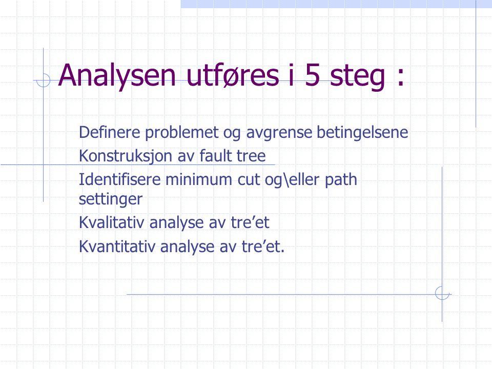 Analysen utføres i 5 steg : Definere problemet og avgrense betingelsene Konstruksjon av fault tree Identifisere minimum cut og\eller path settinger Kvalitativ analyse av tre'et Kvantitativ analyse av tre'et.