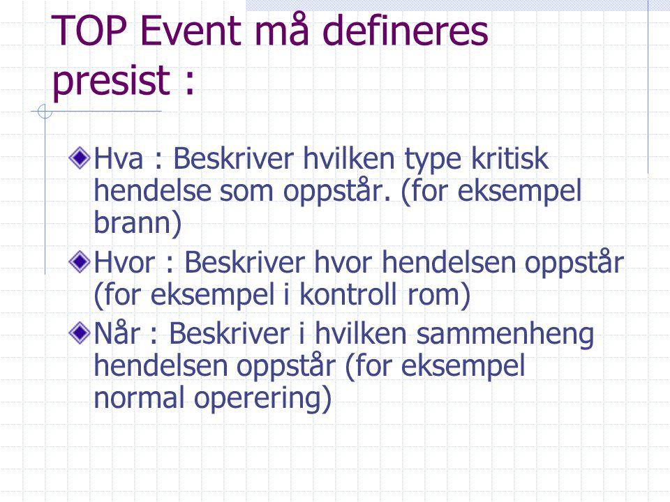 TOP Event må defineres presist : Hva : Beskriver hvilken type kritisk hendelse som oppstår.