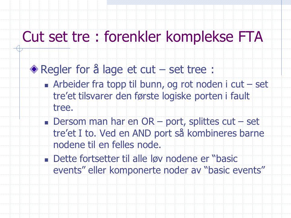 Cut set tre : forenkler komplekse FTA Regler for å lage et cut – set tree : Arbeider fra topp til bunn, og rot noden i cut – set tre'et tilsvarer den første logiske porten i fault tree.