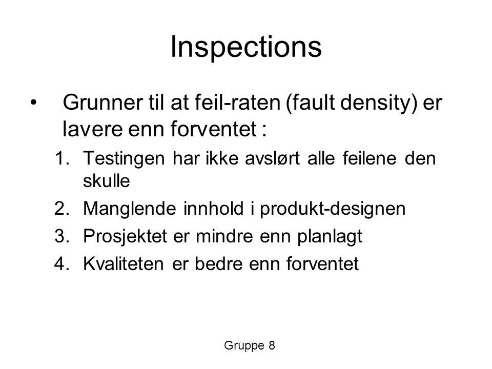 Inspections Grunner til at feil-raten (fault density) er lavere enn forventet : 1.Testingen har ikke avslørt alle feilene den skulle 2.Manglende innho