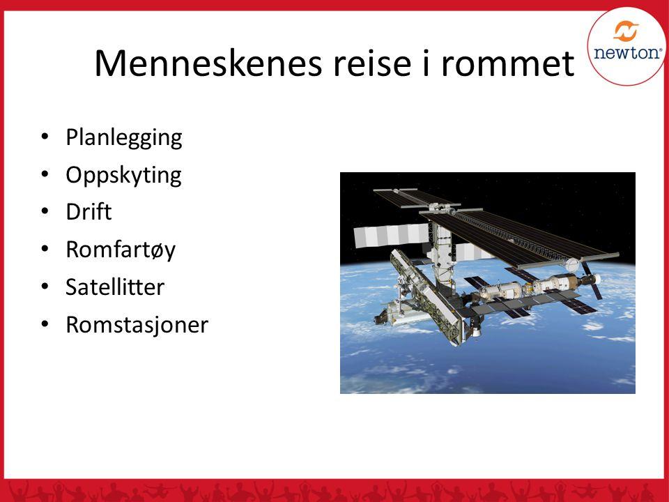 Menneskenes reise i rommet Planlegging Oppskyting Drift Romfartøy Satellitter Romstasjoner