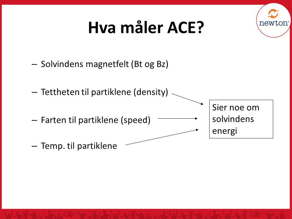 Hva måler ACE? – Solvindens magnetfelt (Bt og Bz) – Tettheten til partiklene (density) – Farten til partiklene (speed) – Temp. til partiklene Sier noe