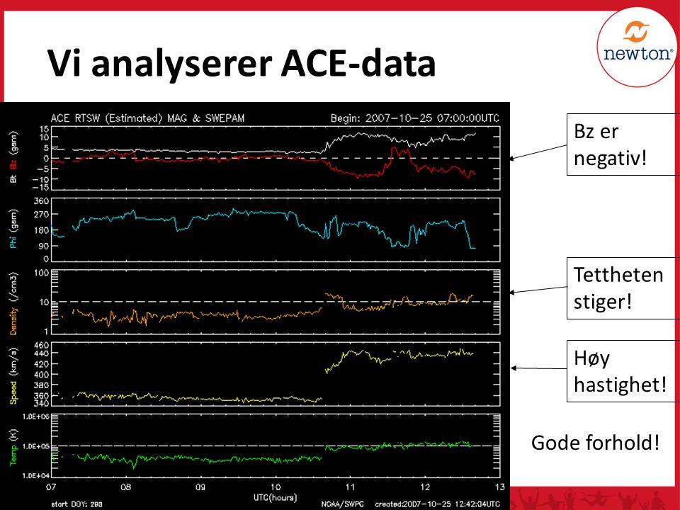 Vi analyserer ACE-data Tettheten stiger! Høy hastighet! Bz er negativ! Gode forhold!