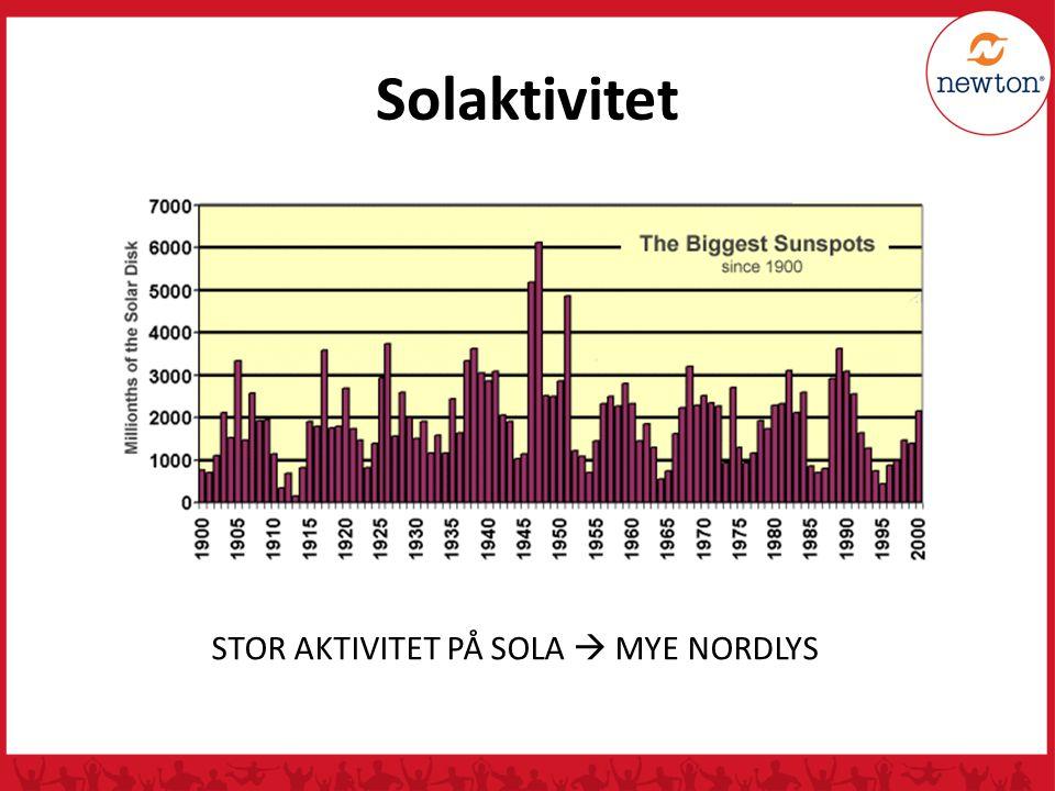 Norsk forskning i dag Andøya rakettskytefelt: Raketter – høydefordeling av nordlyset ALOMAR: Radar og lasermålinger (lidar) Nordlysstasjon Svalbard: Måler lys