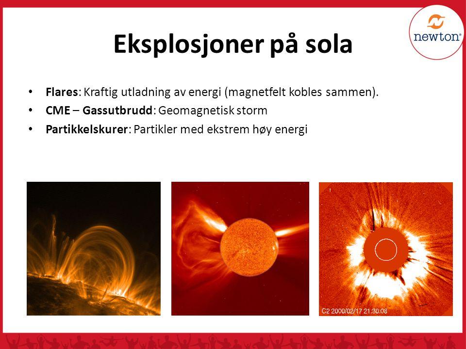 Eksplosjoner på sola Flares: Kraftig utladning av energi (magnetfelt kobles sammen). CME – Gassutbrudd: Geomagnetisk storm Partikkelskurer: Partikler