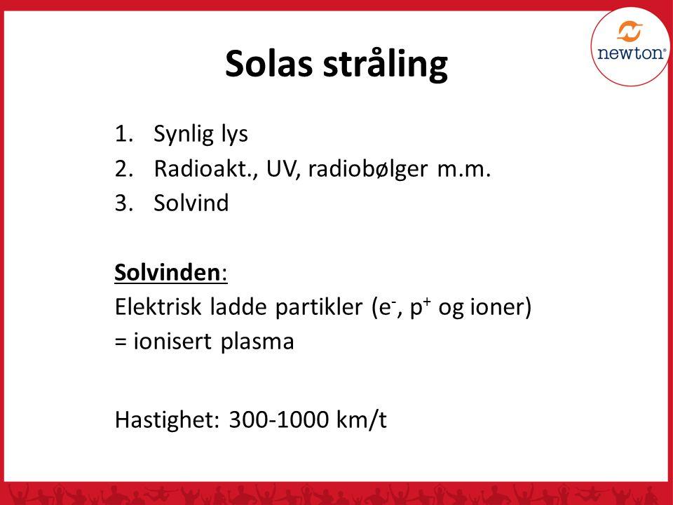 Solas stråling 1.Synlig lys 2.Radioakt., UV, radiobølger m.m. 3.Solvind Solvinden: Elektrisk ladde partikler (e -, p + og ioner) = ionisert plasma Has