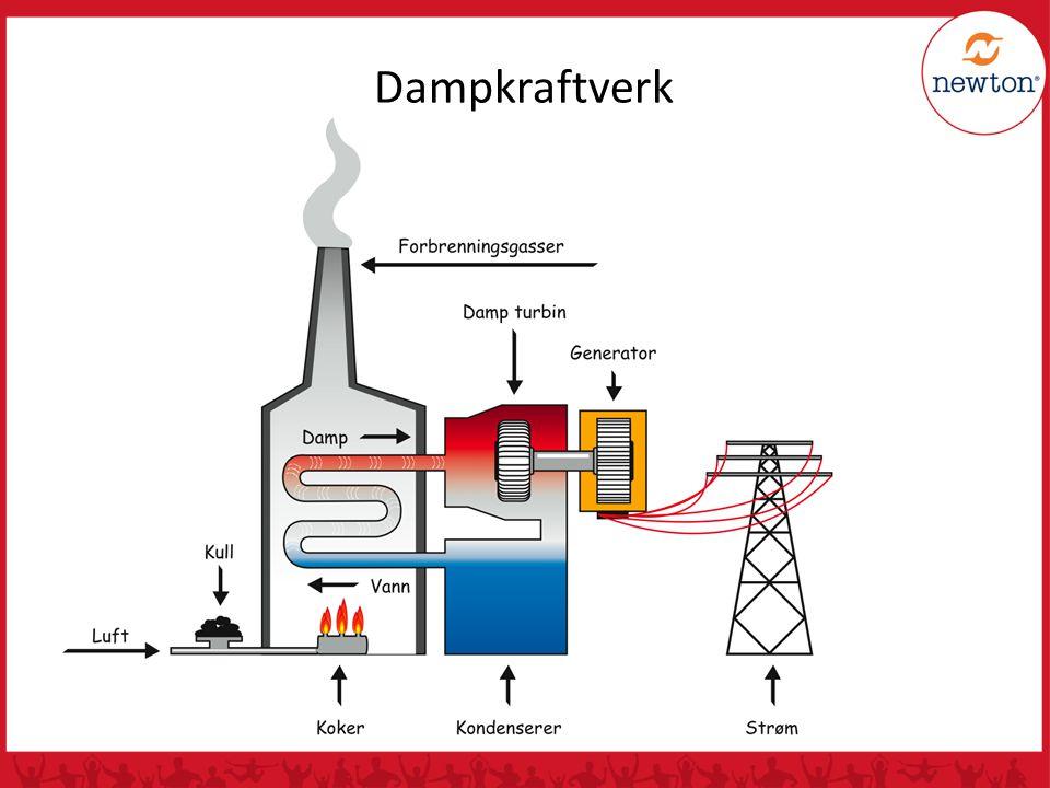 Dampkraftverk