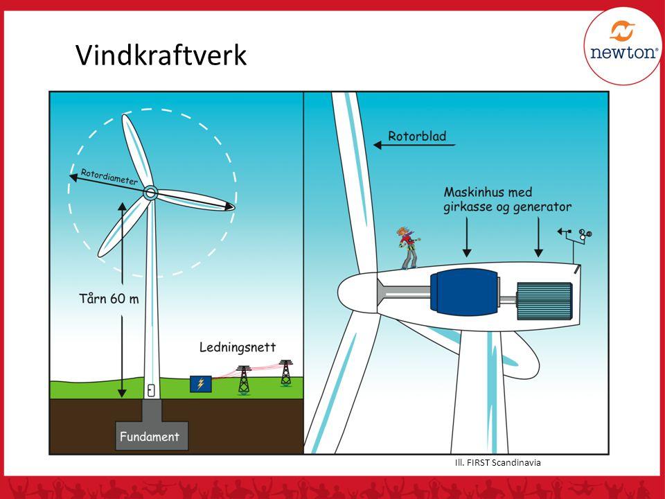 Vindkraftverk Ill. FIRST Scandinavia