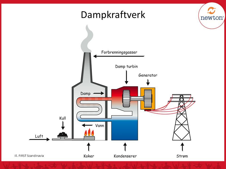 Dampkraftverk Ill. FIRST Scandinavia