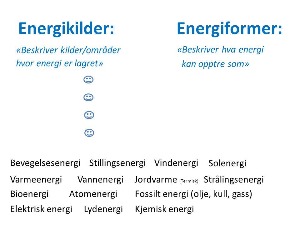 Energikilder: Energiformer: «Beskriver kilder/områder hvor energi er lagret» «Beskriver hva energi kan opptre som» Vindenergi BioenergiAtomenergi Vann