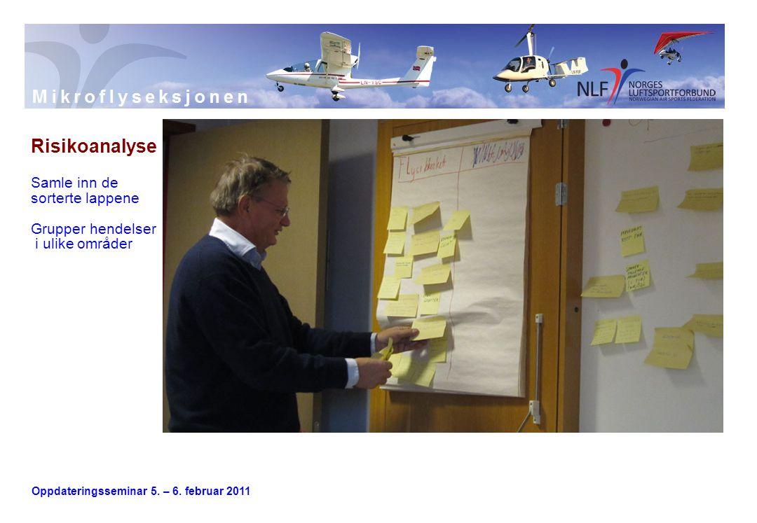 Oppdateringsseminar 5. – 6. februar 2011 Risikoanalyse Samle inn de sorterte lappene Grupper hendelser i ulike områder