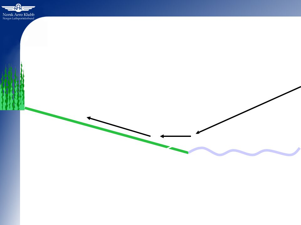 Normal approach angle