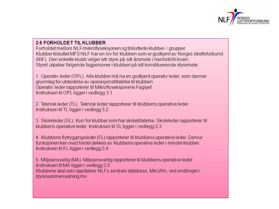 2.6 FORHOLDET TIL KLUBBER Forholdet mellom NLF/mikroflyseksjonen og tilsluttede klubber- / grupper.