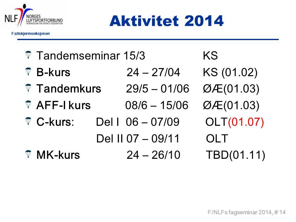 Fallskjermseksjonen F/NLFs fagseminar 2014, # 14 Aktivitet 2014 Tandemseminar 15/3 KS B-kurs 24 – 27/04 KS (01.02) Tandemkurs 29/5 – 01/06 ØÆ(01.03) A