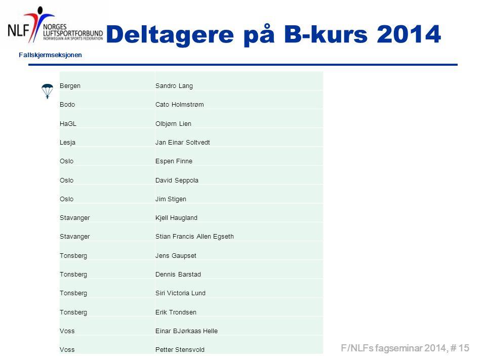 Fallskjermseksjonen F/NLFs fagseminar 2014, # 15 Deltagere på B-kurs 2014 Kurs 2013 BergenSandro Lang BodoCato Holmstrøm HaGLOlbjørn Lien LesjaJan Ein