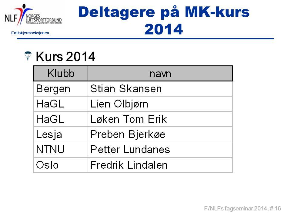 Fallskjermseksjonen F/NLFs fagseminar 2014, # 16 Deltagere på MK-kurs 2014 Kurs 2014