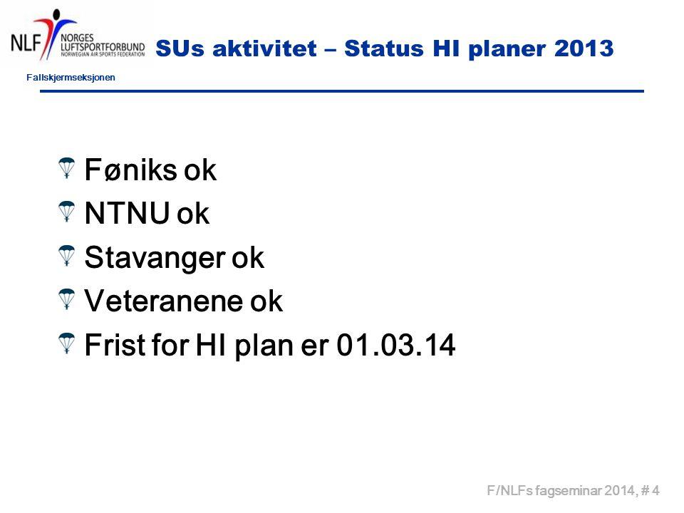 Fallskjermseksjonen F/NLFs fagseminar 2014, # 4 SUs aktivitet – Status HI planer 2013 Føniks ok NTNU ok Stavanger ok Veteranene ok Frist for HI plan e