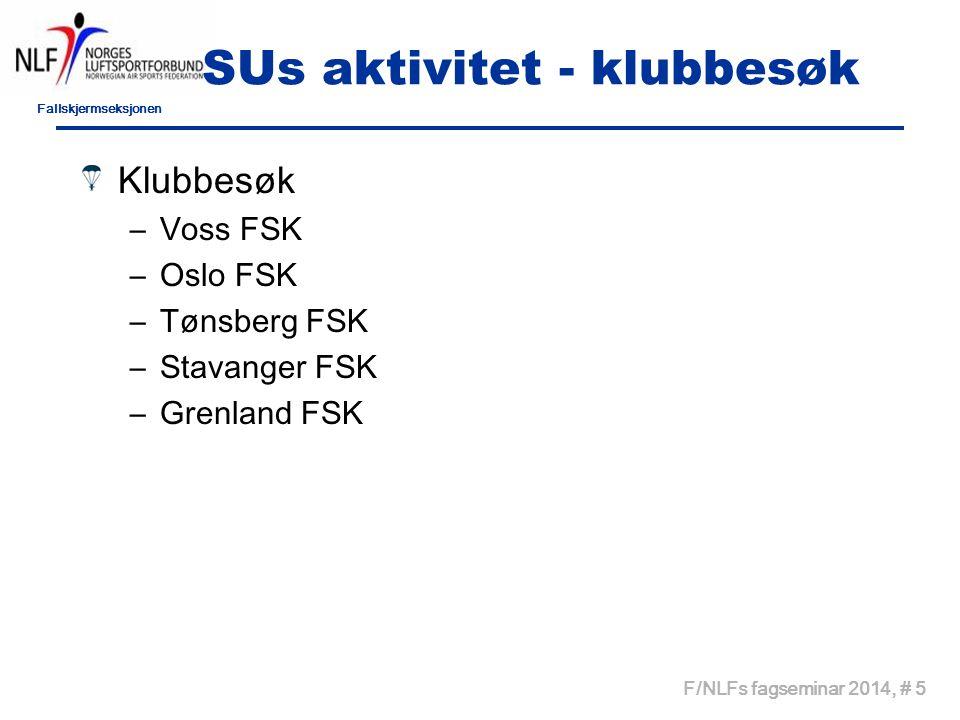 Fallskjermseksjonen F/NLFs fagseminar 2014, # 5 SUs aktivitet - klubbesøk Klubbesøk –Voss FSK –Oslo FSK –Tønsberg FSK –Stavanger FSK –Grenland FSK