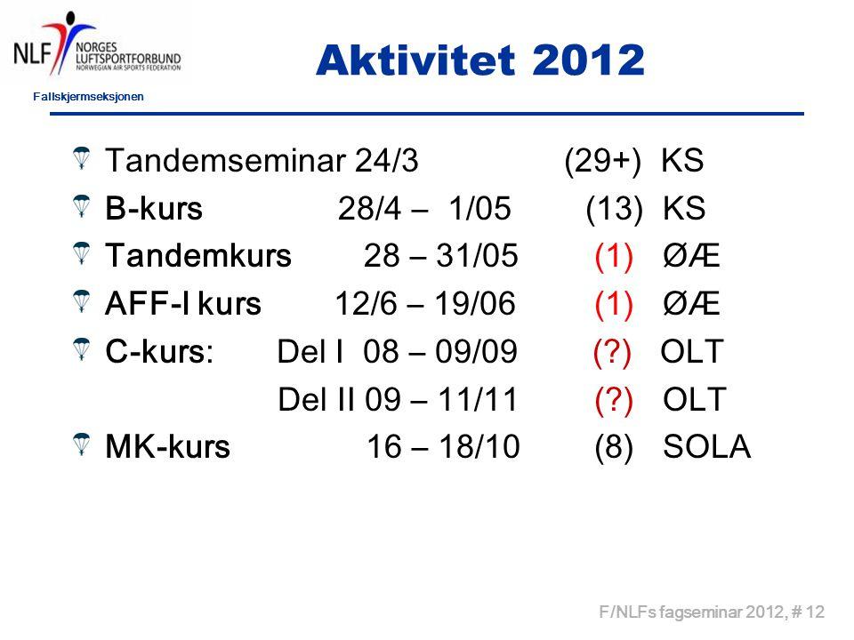 Fallskjermseksjonen F/NLFs fagseminar 2012, # 12 Aktivitet 2012 Tandemseminar 24/3 (29+) KS B-kurs 28/4 – 1/05 (13) KS Tandemkurs 28 – 31/05 (1) ØÆ AFF-I kurs 12/6 – 19/06 (1) ØÆ C-kurs: Del I 08 – 09/09 (?) OLT Del II 09 – 11/11 (?) OLT MK-kurs 16 – 18/10 (8) SOLA
