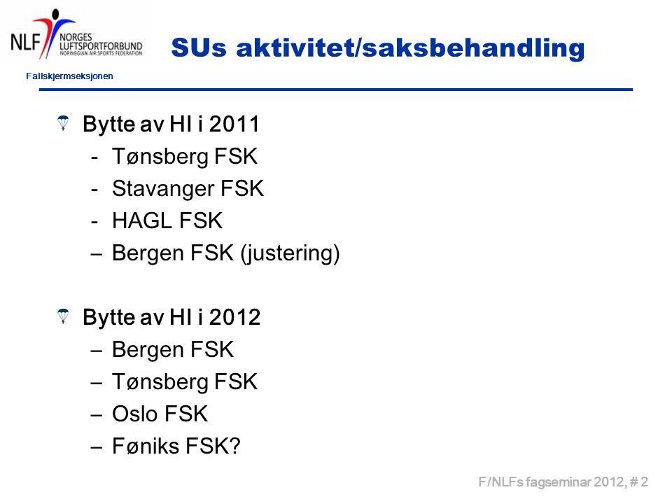 Fallskjermseksjonen F/NLFs fagseminar 2012, # 2 SUs aktivitet/saksbehandling Bytte av HI i 2011 -Tønsberg FSK -Stavanger FSK -HAGL FSK –Bergen FSK (justering) Bytte av HI i 2012 –Bergen FSK –Tønsberg FSK –Oslo FSK –Føniks FSK?