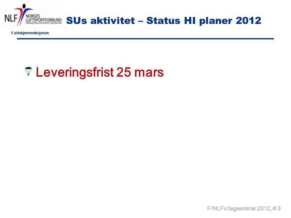 Fallskjermseksjonen F/NLFs fagseminar 2012, # 3 SUs aktivitet – Status HI planer 2012 Leveringsfrist 25 mars