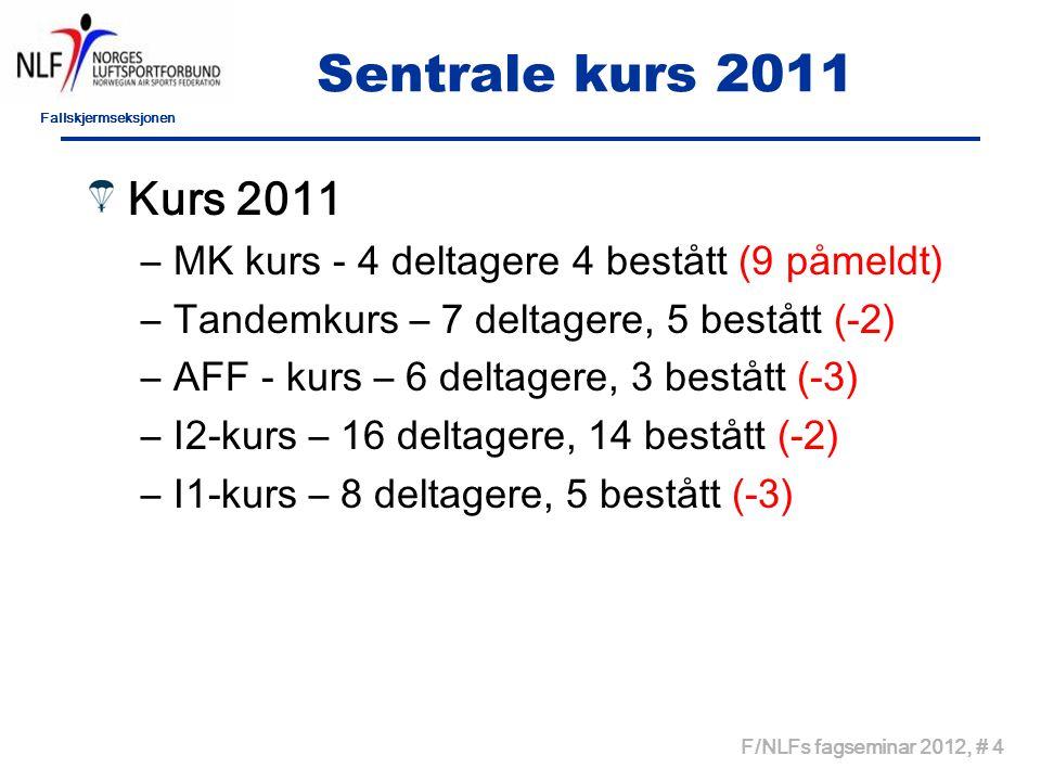 Fallskjermseksjonen F/NLFs fagseminar 2012, # 4 Sentrale kurs 2011 Kurs 2011 –MK kurs - 4 deltagere 4 bestått (9 påmeldt) –Tandemkurs – 7 deltagere, 5 bestått (-2) –AFF - kurs – 6 deltagere, 3 bestått (-3) –I2-kurs – 16 deltagere, 14 bestått (-2) –I1-kurs – 8 deltagere, 5 bestått (-3)