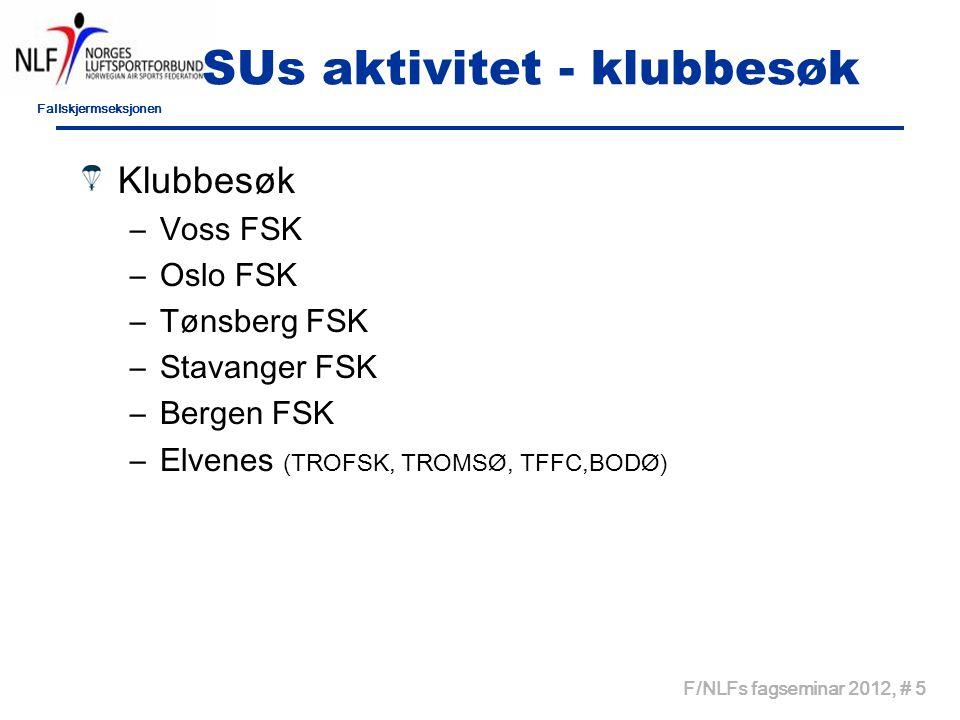 Fallskjermseksjonen F/NLFs fagseminar 2012, # 5 SUs aktivitet - klubbesøk Klubbesøk –Voss FSK –Oslo FSK –Tønsberg FSK –Stavanger FSK –Bergen FSK –Elvenes (TROFSK, TROMSØ, TFFC,BODØ)