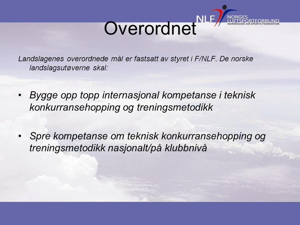 Overordnet Landslagenes overordnede mål er fastsatt av styret i F/NLF. De norske landslagsutøverne skal: Bygge opp topp internasjonal kompetanse i tek