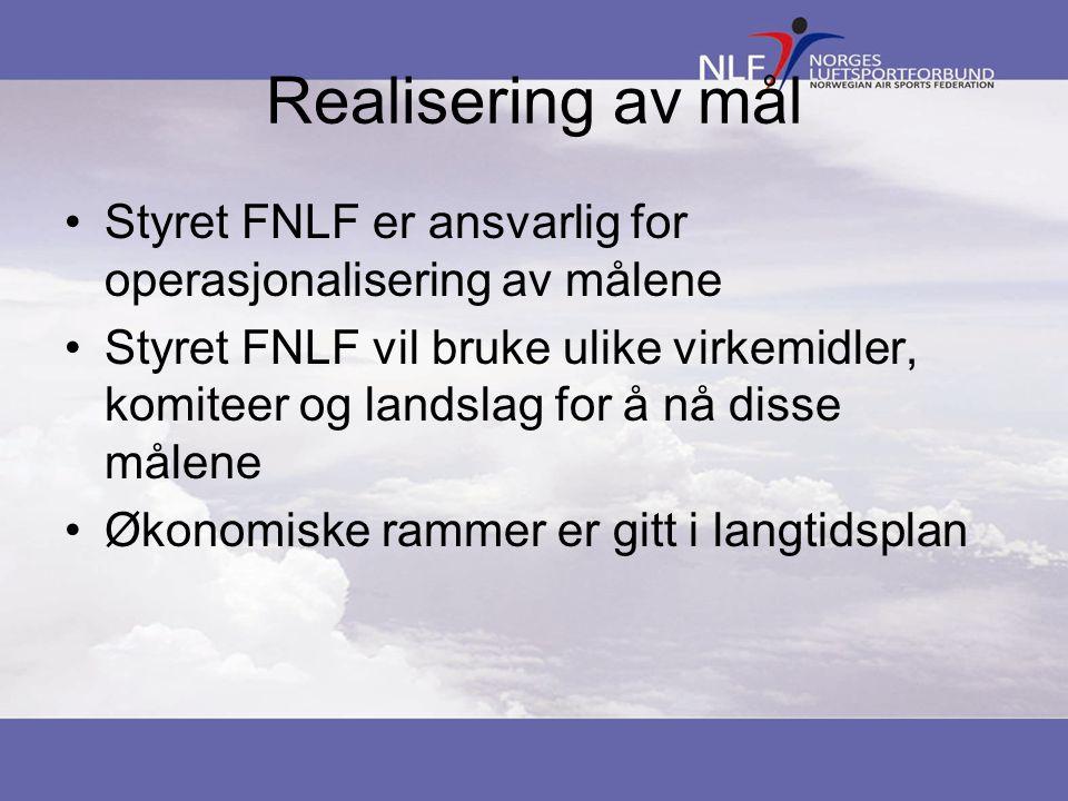Realisering av mål Styret FNLF er ansvarlig for operasjonalisering av målene Styret FNLF vil bruke ulike virkemidler, komiteer og landslag for å nå di