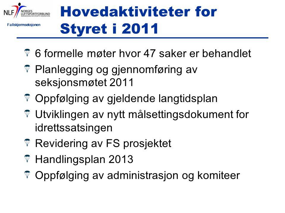 Fallskjermseksjonen Handlingsplan 2013