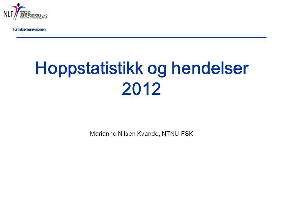 Fallskjermseksjonen Hoppstatistikk og hendelser 2012 Marianne Nilsen Kvande, NTNU FSK