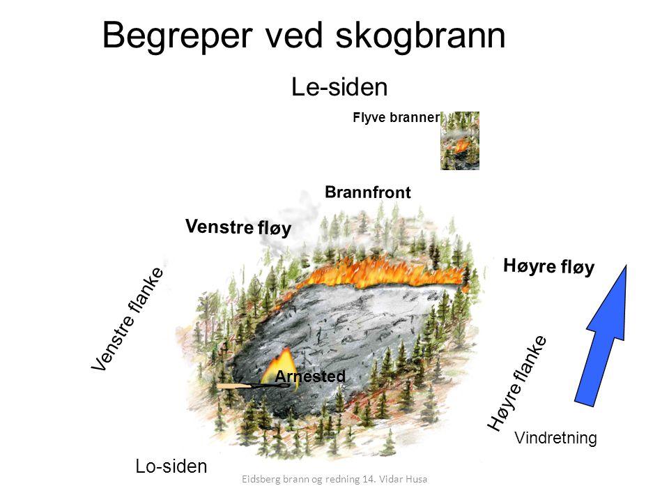 Eidsberg brann og redning 14.