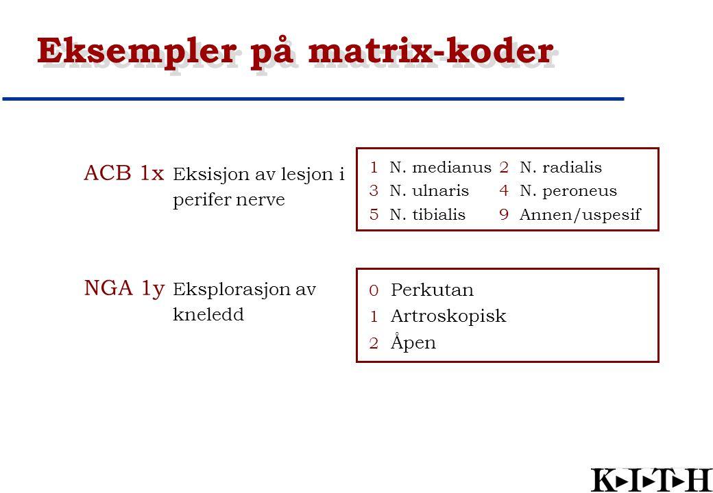 Eksempler på matrix-koder ACB 1x Eksisjon av lesjon i perifer nerve NGA 1y Eksplorasjon av kneledd 1 N. medianus 2 N. radialis 3 N. ulnaris4 N. perone