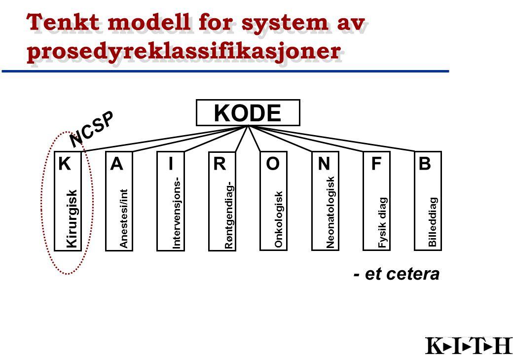 Tenkt modell for system av prosedyreklassifikasjoner KODE KAIRONF Kirurgisk Anestesi/int Intervensjons- Røntgendiag- Neonatologisk Onkologisk Fysik di