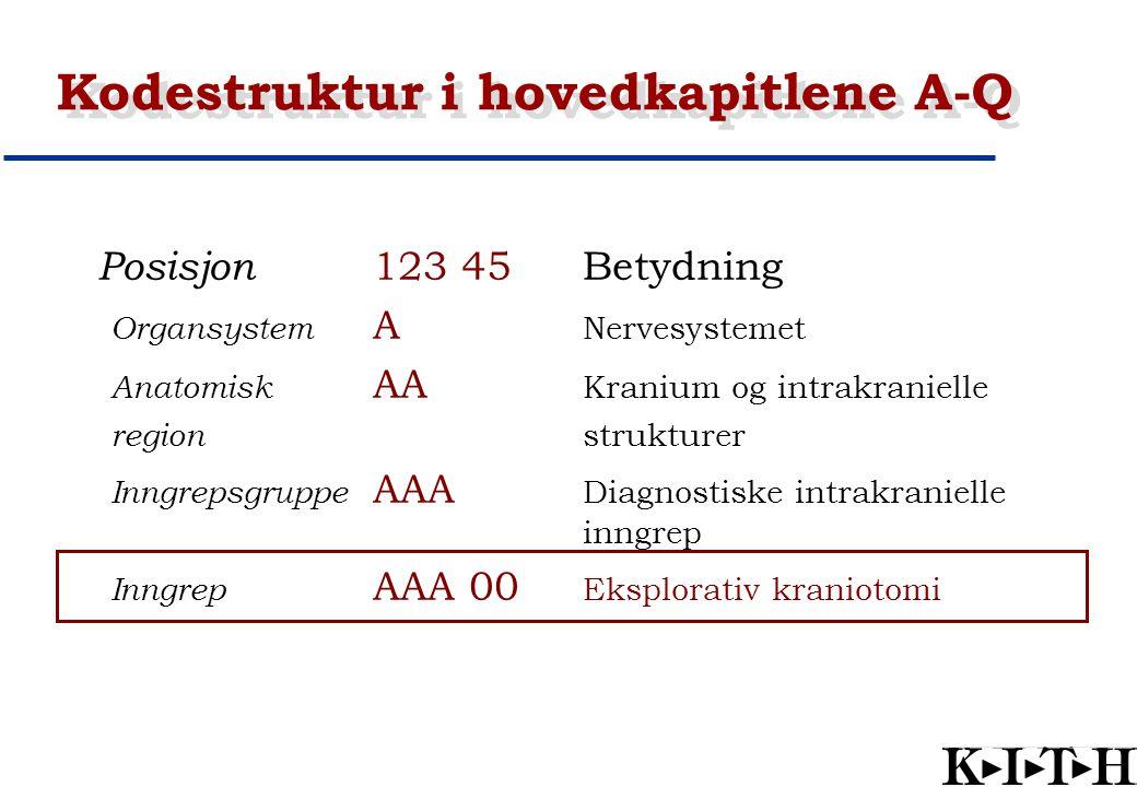 Kodestruktur i hovedkapitlene A-Q Posisjon 123 45Betydning Organsystem A Nervesystemet Anatomisk AA Kranium og intrakranielle region strukturer Inngre