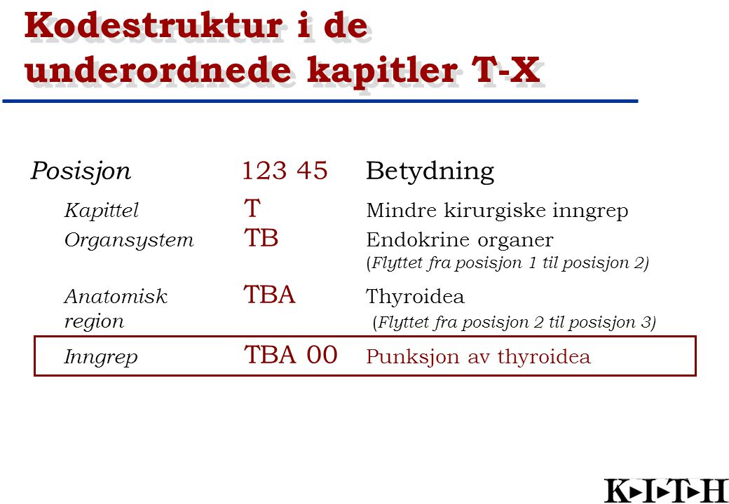 Kodestruktur i de underordnede kapitler T-X Posisjon 123 45Betydning Kapittel T Mindre kirurgiske inngrep Organsystem TB Endokrine organer ( Flyttet f