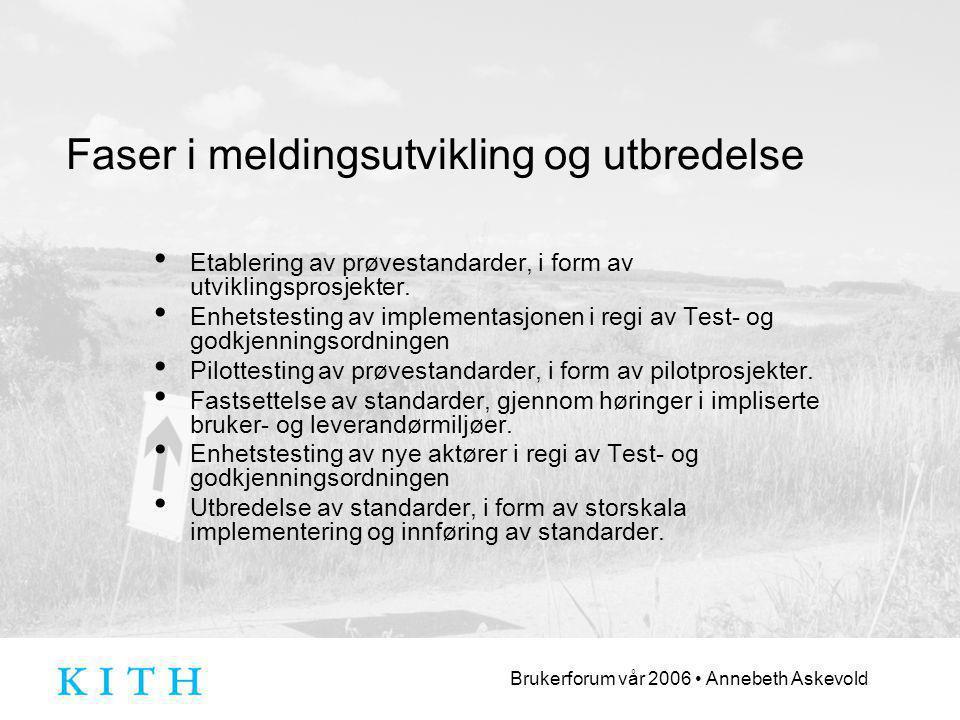 Brukerforum vår 2006 Annebeth Askevold Faser i meldingsutvikling og utbredelse Etablering av prøvestandarder, i form av utviklingsprosjekter.