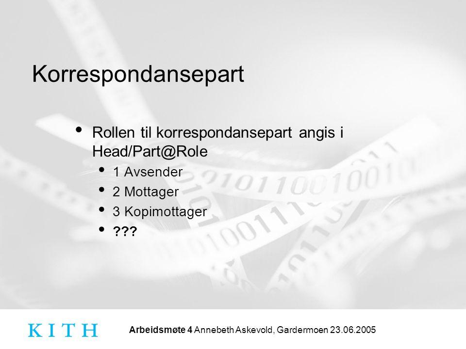 Arbeidsmøte 4 Annebeth Askevold, Gardermoen 23.06.2005 Korrespondansepart Rollen til korrespondansepart angis i Head/Part@Role 1 Avsender 2 Mottager 3