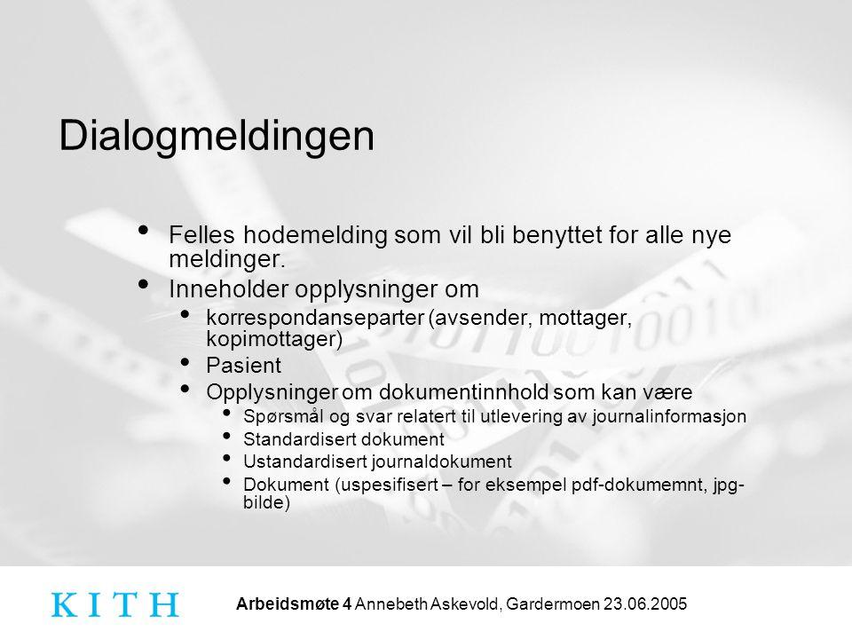 Arbeidsmøte 4 Annebeth Askevold, Gardermoen 23.06.2005 Dialogmeldingen Felles hodemelding som vil bli benyttet for alle nye meldinger. Inneholder oppl