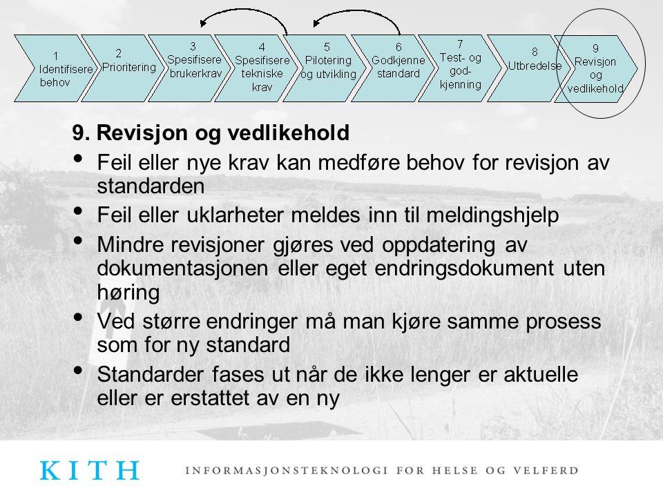 9. Revisjon og vedlikehold Feil eller nye krav kan medføre behov for revisjon av standarden Feil eller uklarheter meldes inn til meldingshjelp Mindre